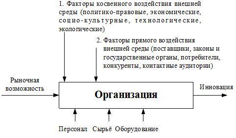 Системный подход к